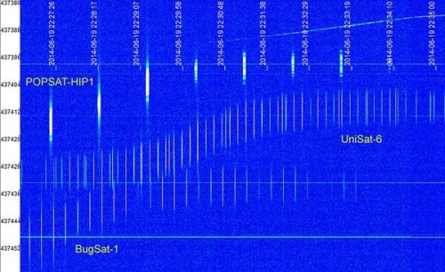 "Unisat-6 Beacon received by <a href=""http://www.dk3wn.info/"">@dk3wn</a>."