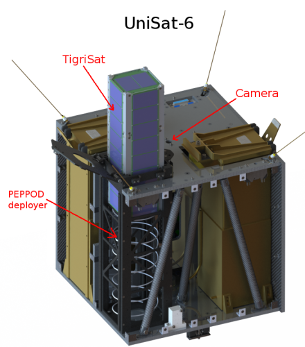Rendering of the release of a cubesat from UniSat-6
