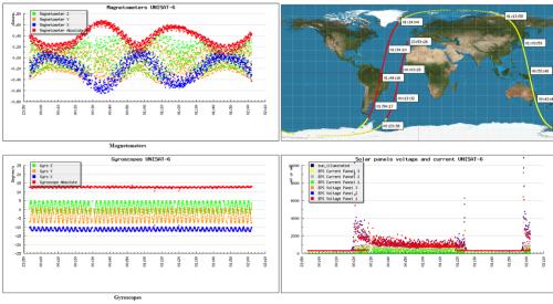 UniSat6_Sensor_Acquistion
