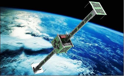 Render of UniCubeSatGG in Space