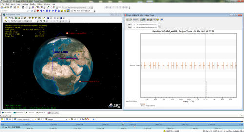 Orbit Simulation, eclipse and comm planning