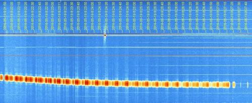 Data download of Unisat-6 - 19/05/2016