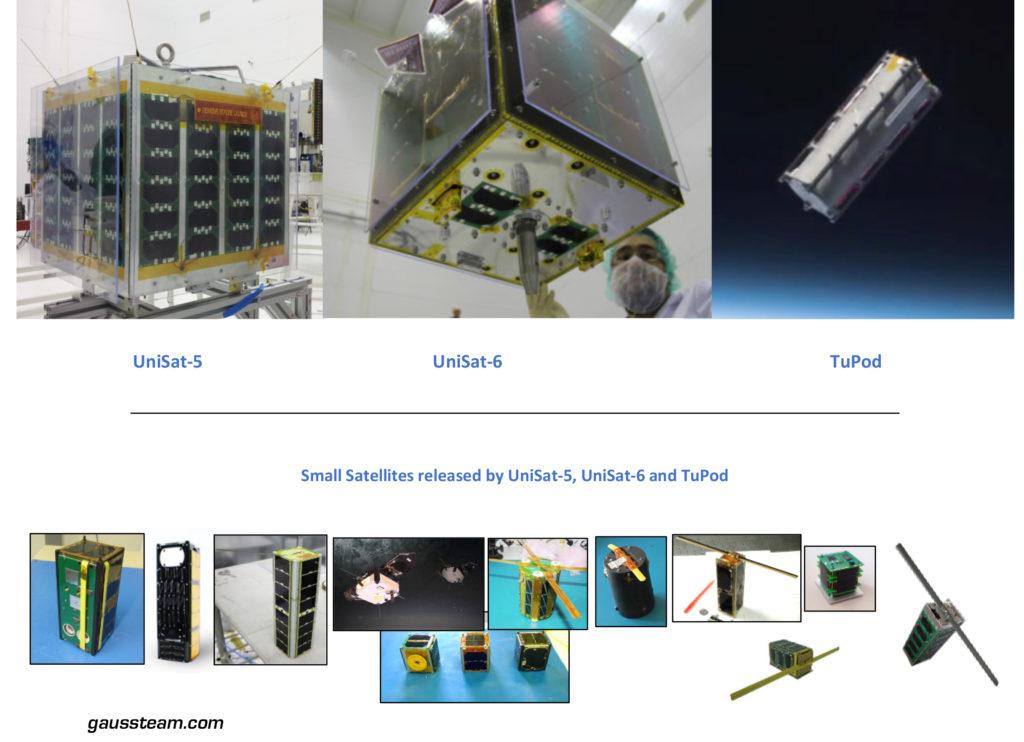 b tech space technology